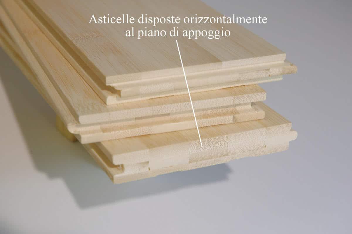 Parquet bamboo opinioni gallery of idee per parquet prefinito prezzi ikea immagini che decora - Ikea parquet prefinito ...